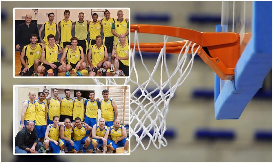 ליגת בתי כנסת כדורסל נתניה